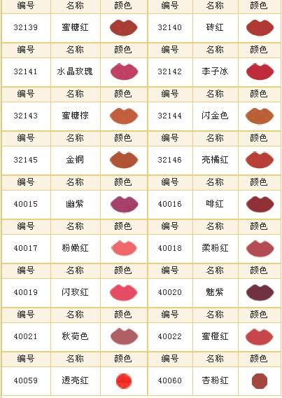 20~40岁的女人选择什么颜色的口红